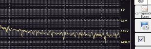 Enregistreur sans papier 6 à 72 voies analogiques, écran tactile