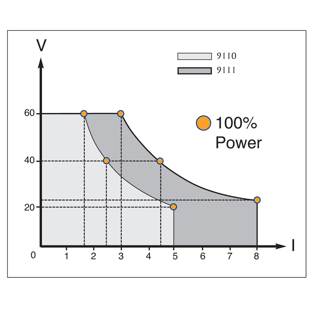 understanding the design philosophy in power voltage How to read and interpret single line  low voltage switchgear provides centralized control and protection of low voltage power  electrical design philosophy.