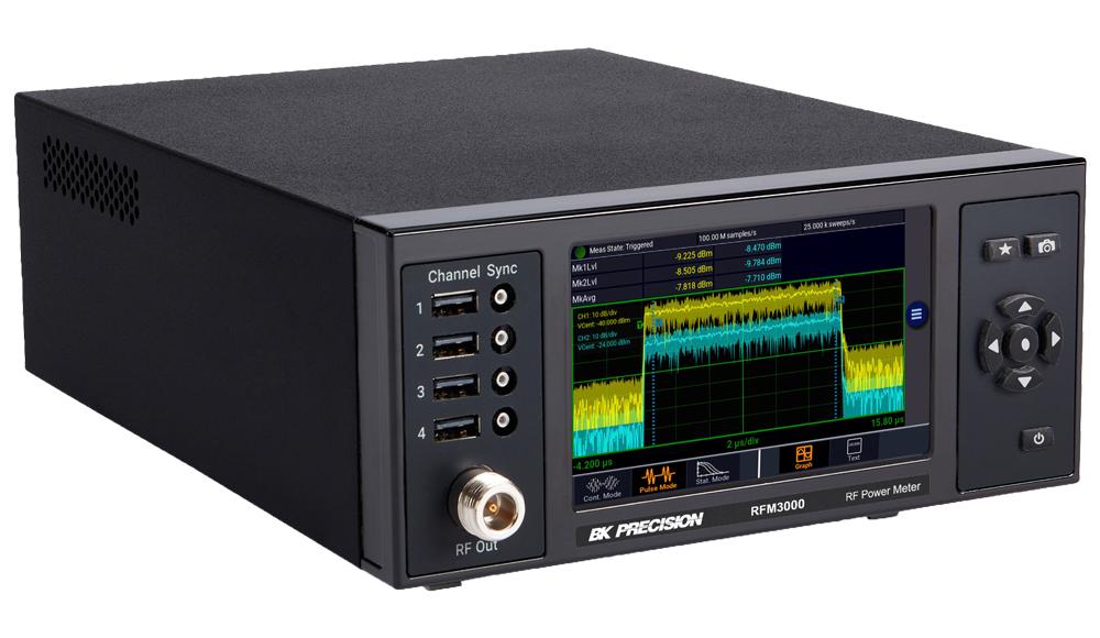 Model RFM3002 Right